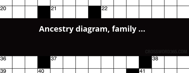 ancestry diagram family crossword clue