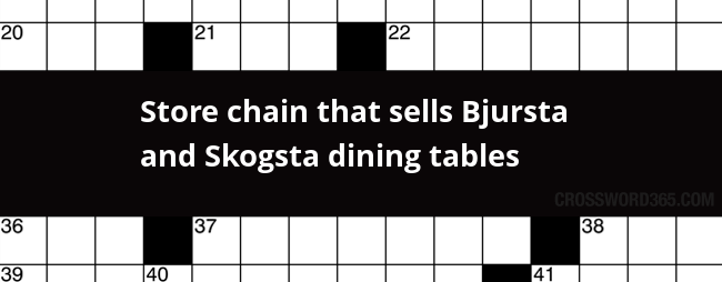 Store Chain That Sells Bjursta And Skogsta Dining Tables Crossword Clue